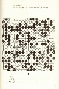 Soloviev-vanZeijst-6